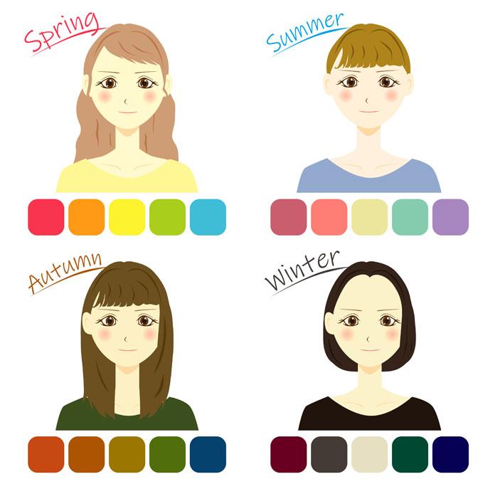振袖の色に迷ったら「パーソナルカラー」を参考にしてみよう!